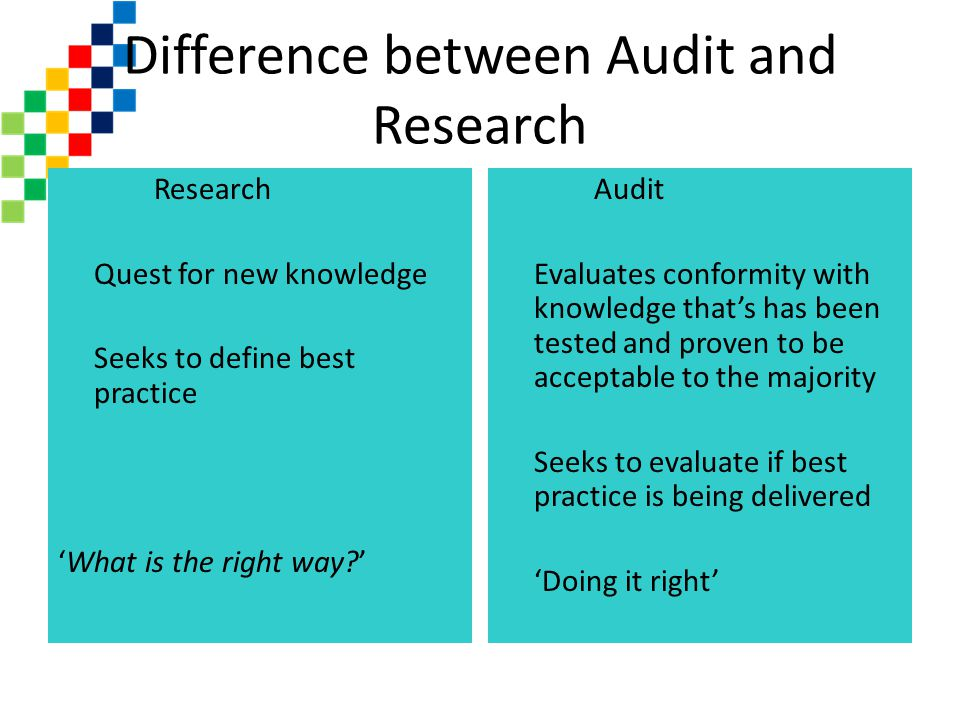 Difference between Audit and Research