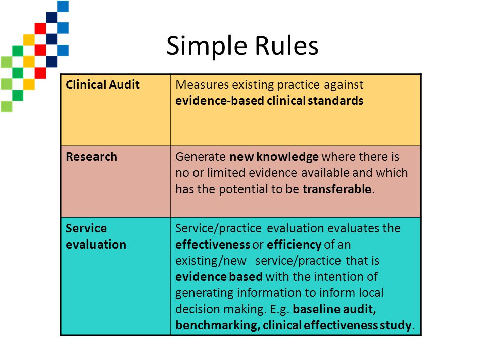 Simple Rules Clinical Audit