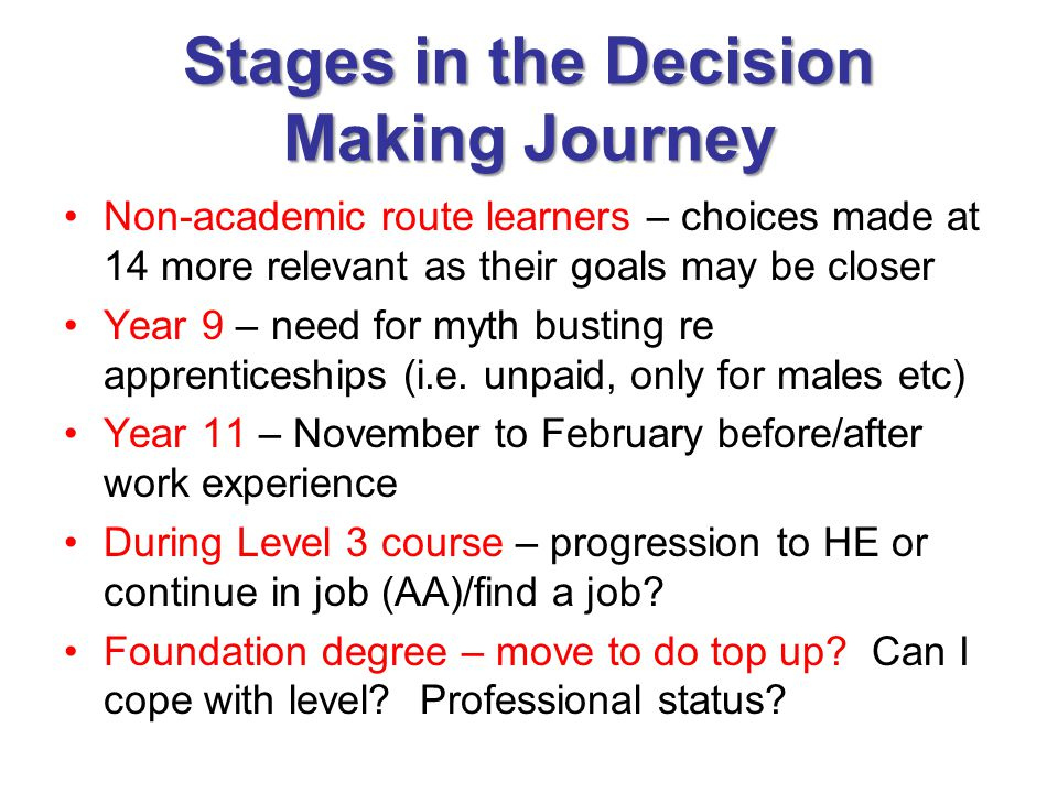Stages in the Decision Making Journey