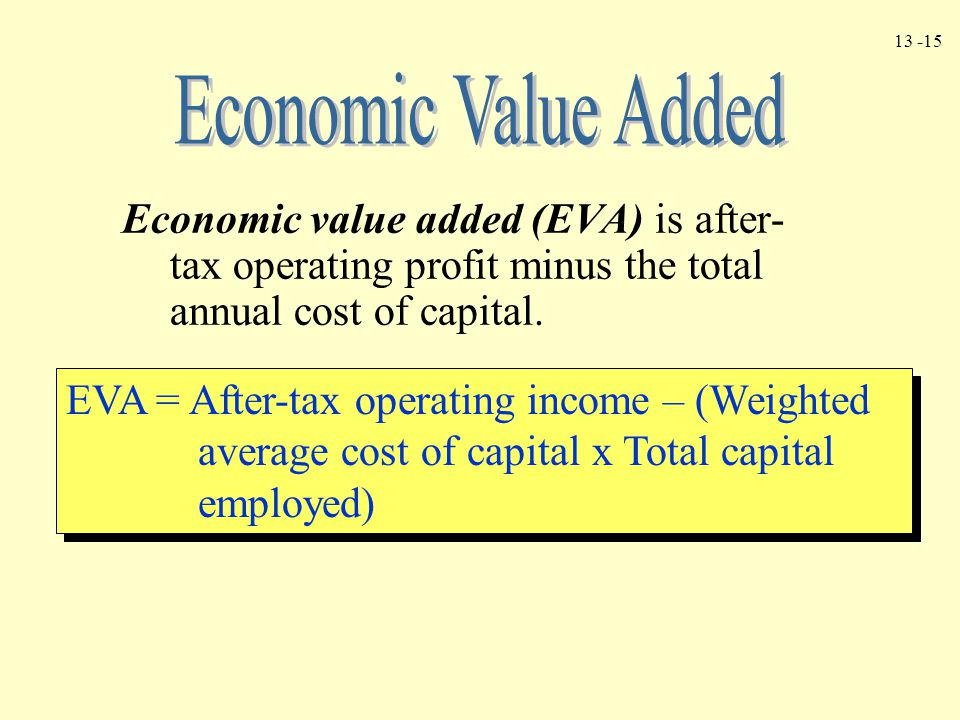 Economic Value Added Economic value added (EVA) is after- tax operating profit minus the total annual cost of capital.