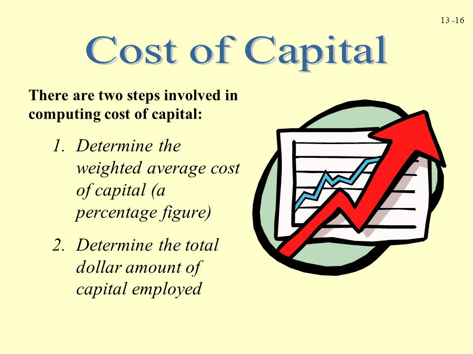 Cost of Capital There are two steps involved in computing cost of capital: 1. Determine the weighted average cost of capital (a percentage figure)