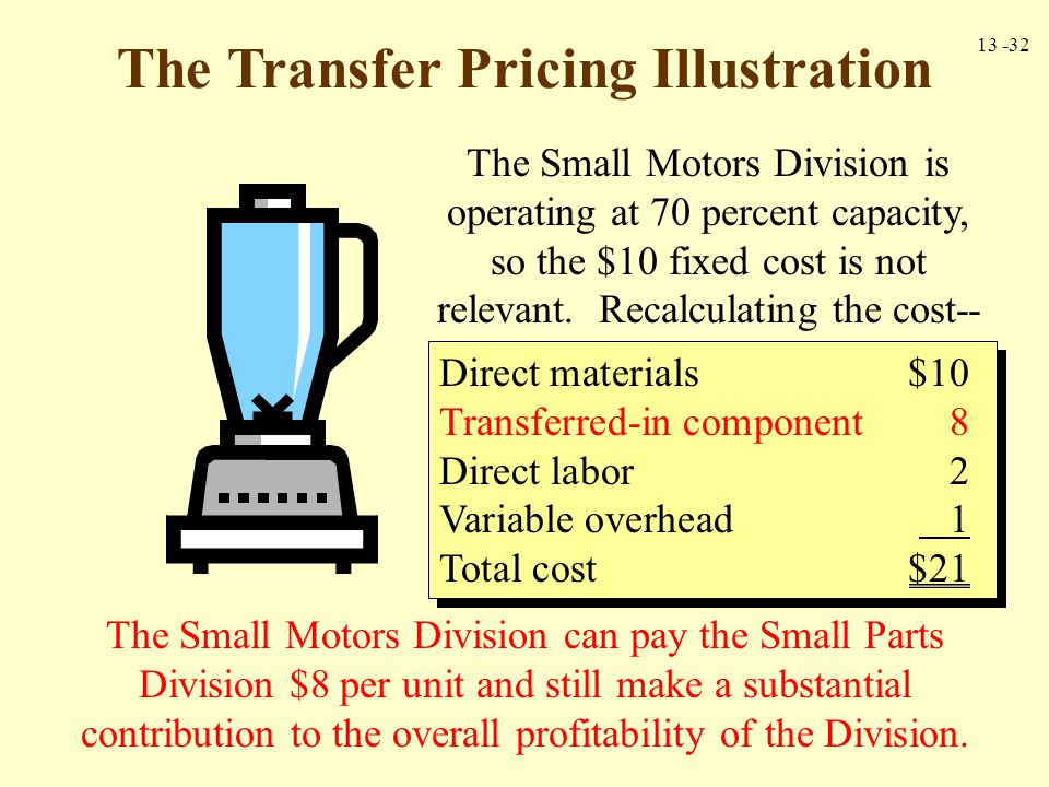 The Transfer Pricing Illustration