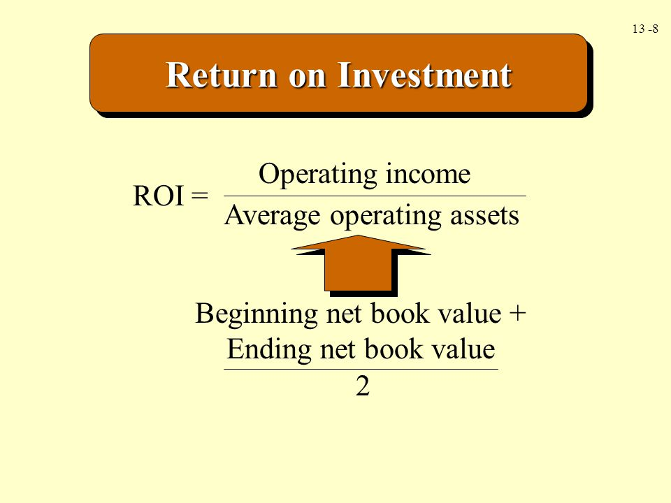 Return on Investment Operating income ROI = Average operating assets
