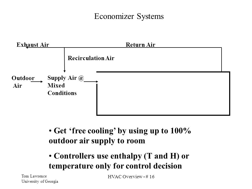 Get 'free cooling' by using up to 100% outdoor air supply to room