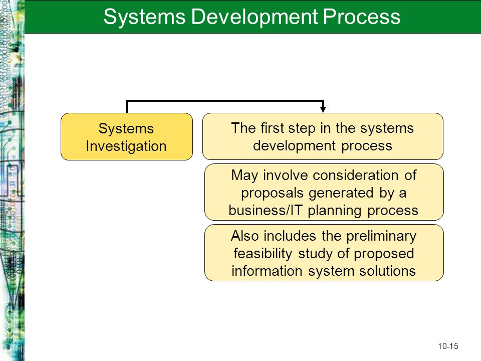 information systems development process User participation in information system development is considered to be an   software process modelling are applied to both ethics and the case study with.