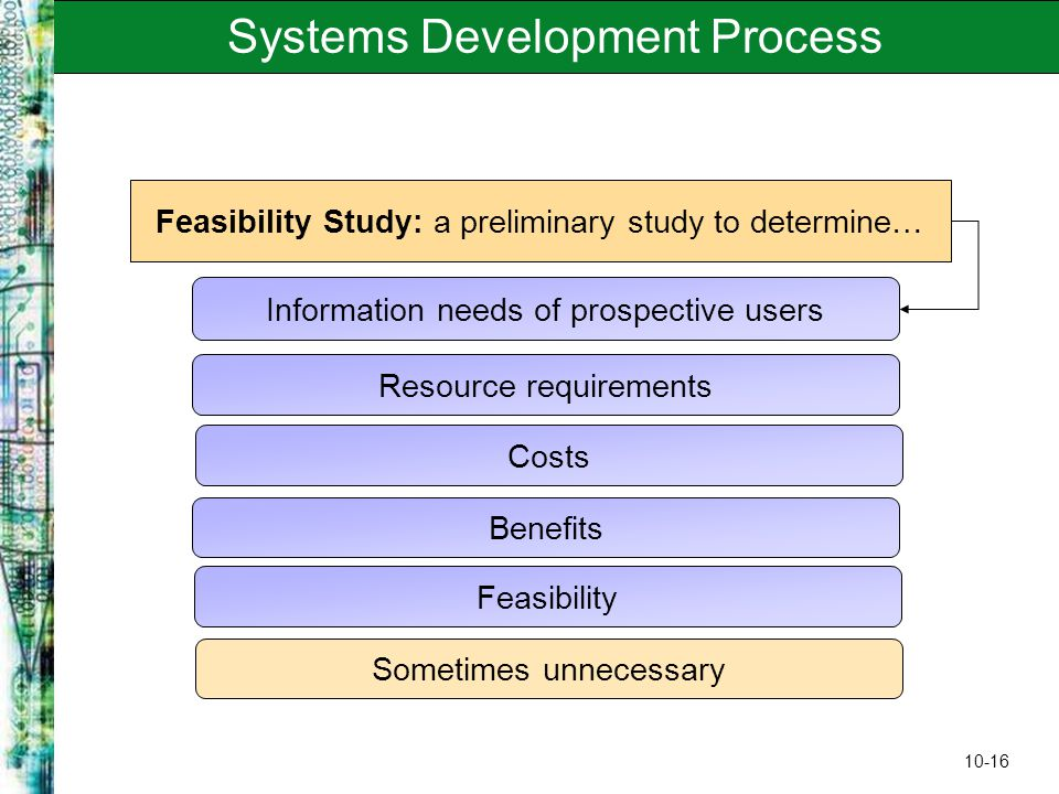 an analysis of the information systems development process in organizations Library's system development life cycle processes and procedures   processes using standards set out by the international organization of  provide  authoritative research, analysis, and information to the congress.