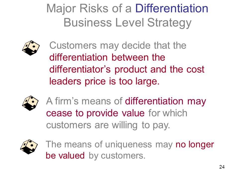 Major Risks of a Differentiation Business Level Strategy