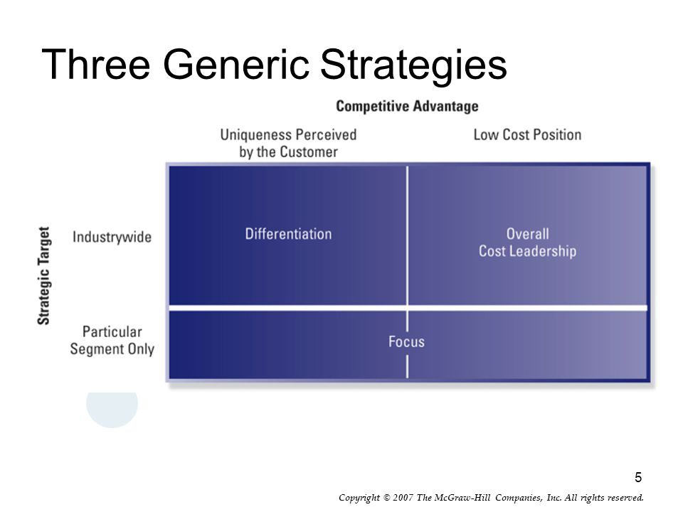 Three Generic Strategies