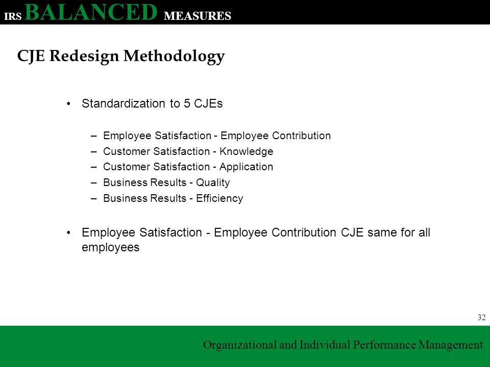 joint application development methodology pdf