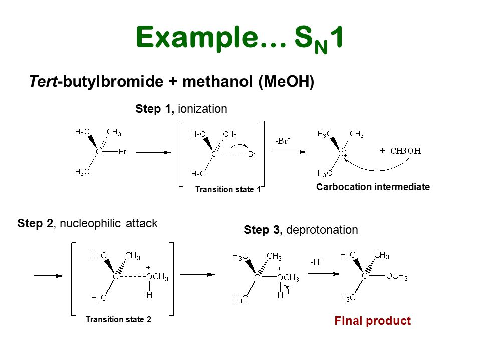 Sn1 and sn2 reactions examples pdf