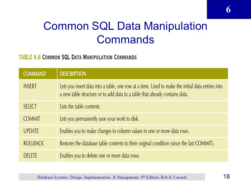 Common SQL Data Manipulation Commands