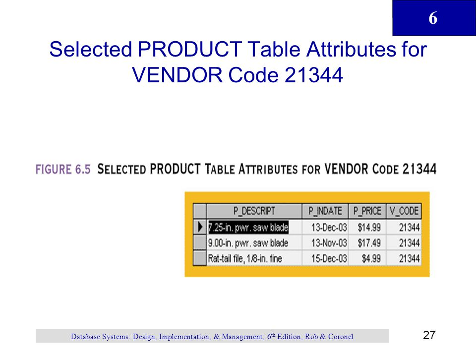 Selected PRODUCT Table Attributes for VENDOR Code 21344