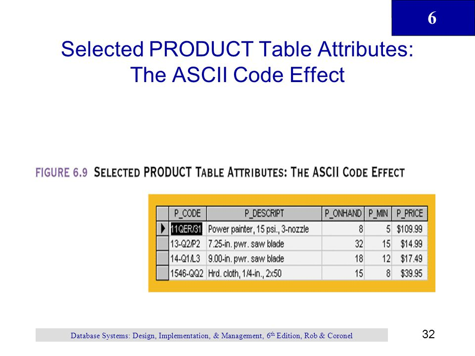 Selected PRODUCT Table Attributes: The ASCII Code Effect
