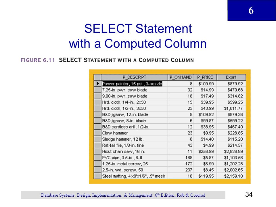 SELECT Statement with a Computed Column