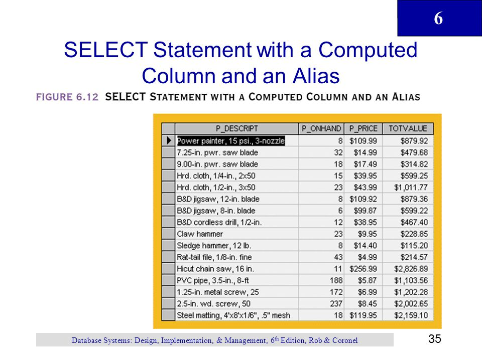 SELECT Statement with a Computed Column and an Alias