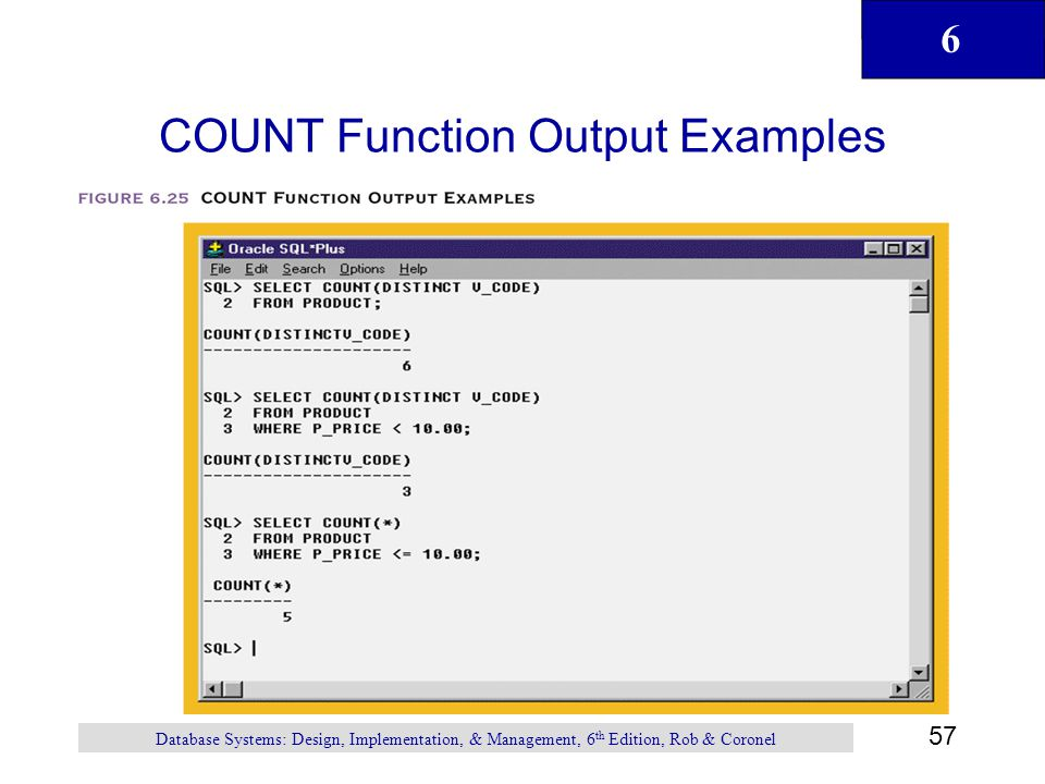 COUNT Function Output Examples