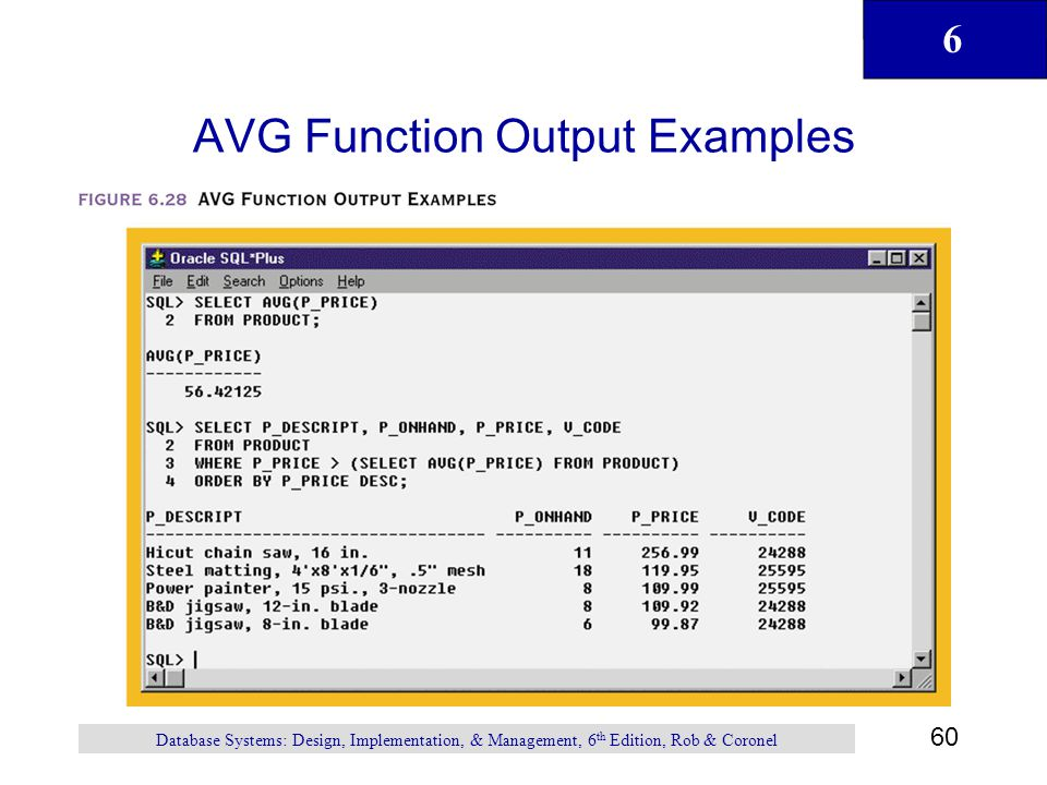 AVG Function Output Examples