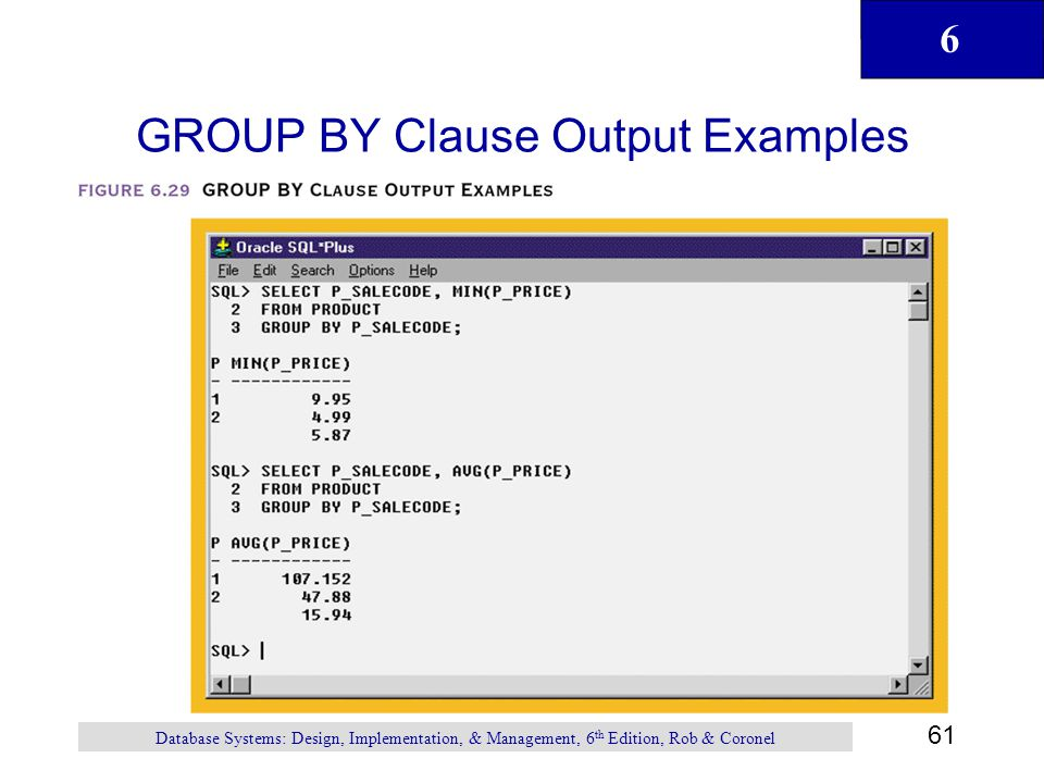 GROUP BY Clause Output Examples