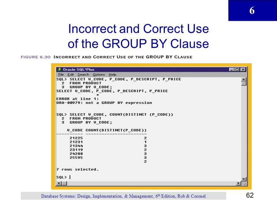 Incorrect and Correct Use of the GROUP BY Clause
