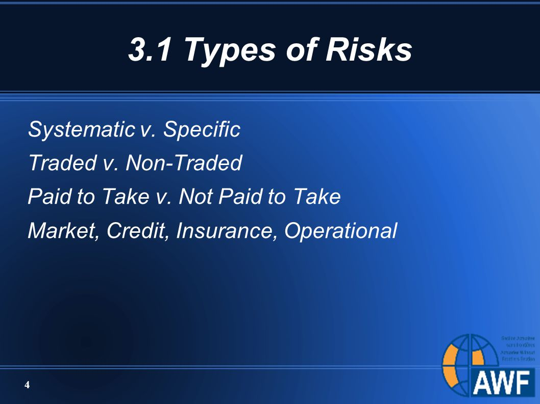 a companys systematic risk and non systematic risk Types of risk - systematic and unsystematic risk in finance non-directional risk, basis risk and for eg the expected recovery rate of the funds tendered (given) as a loan to the customers by banks, non-banking financial companies (nbfc).
