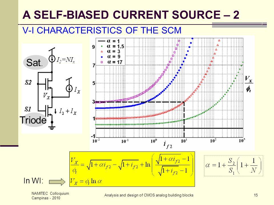 V-I CHARACTERISTICS OF THE SCM