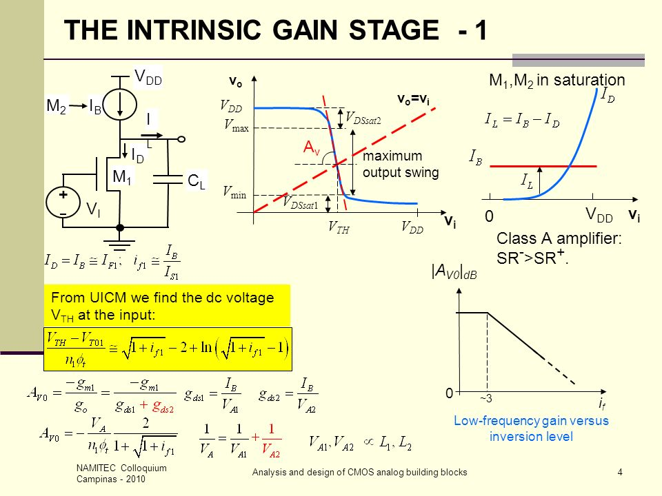 THE INTRINSIC GAIN STAGE - 1