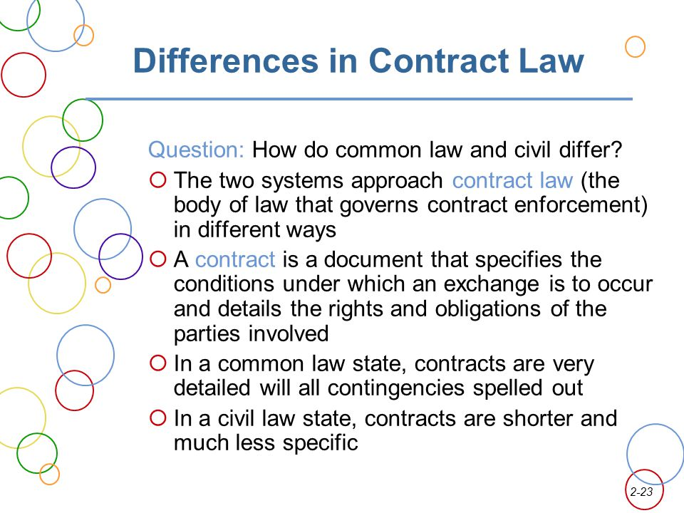 Differences in Contract Law