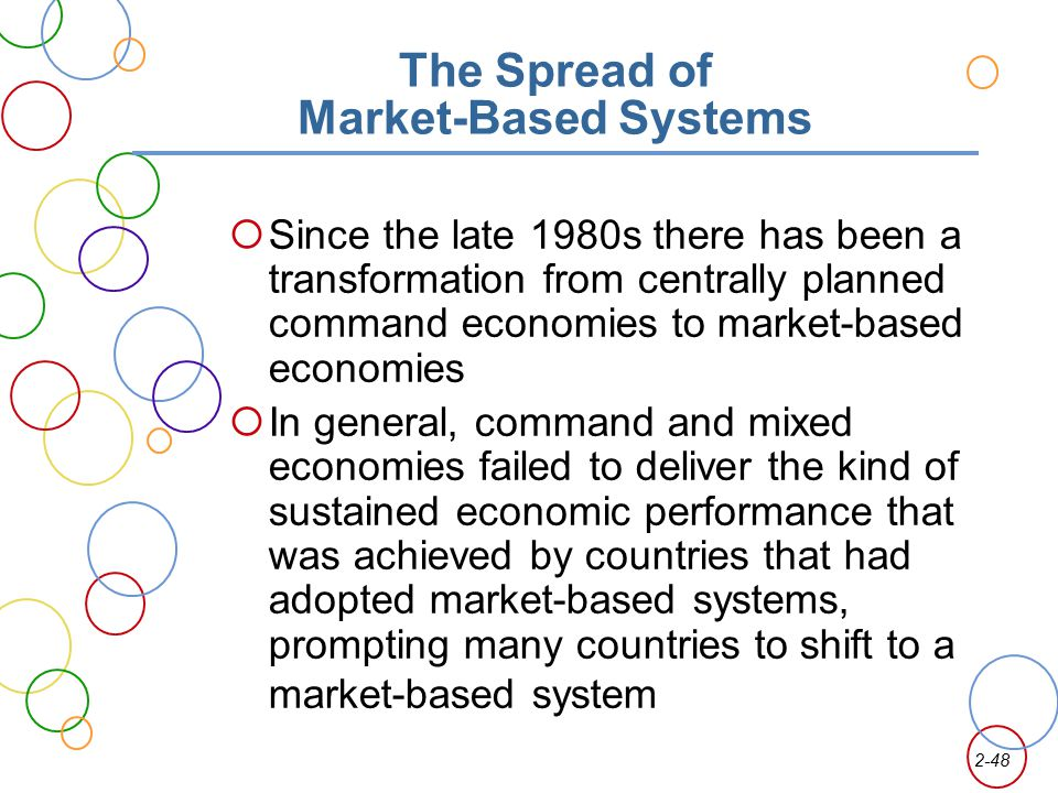 The Spread of Market-Based Systems