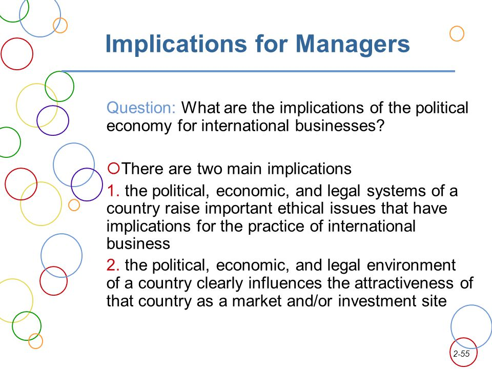Implications for Managers