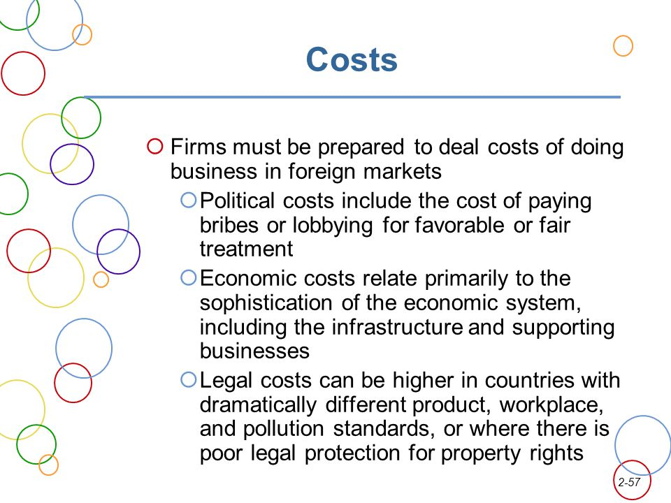 Costs Firms must be prepared to deal costs of doing business in foreign markets.