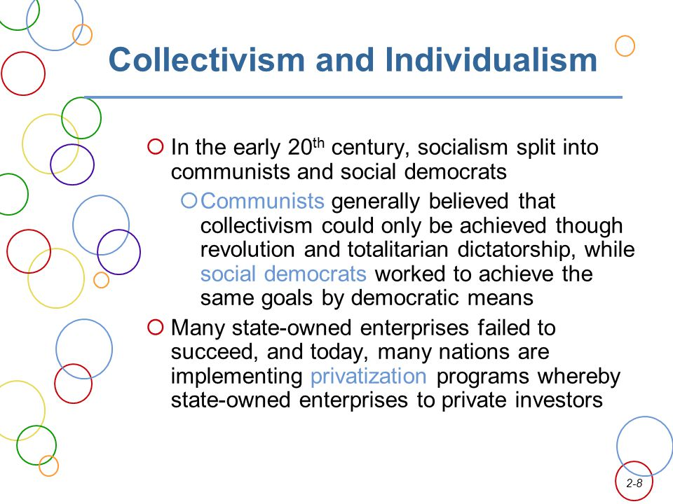 Collectivism and Individualism