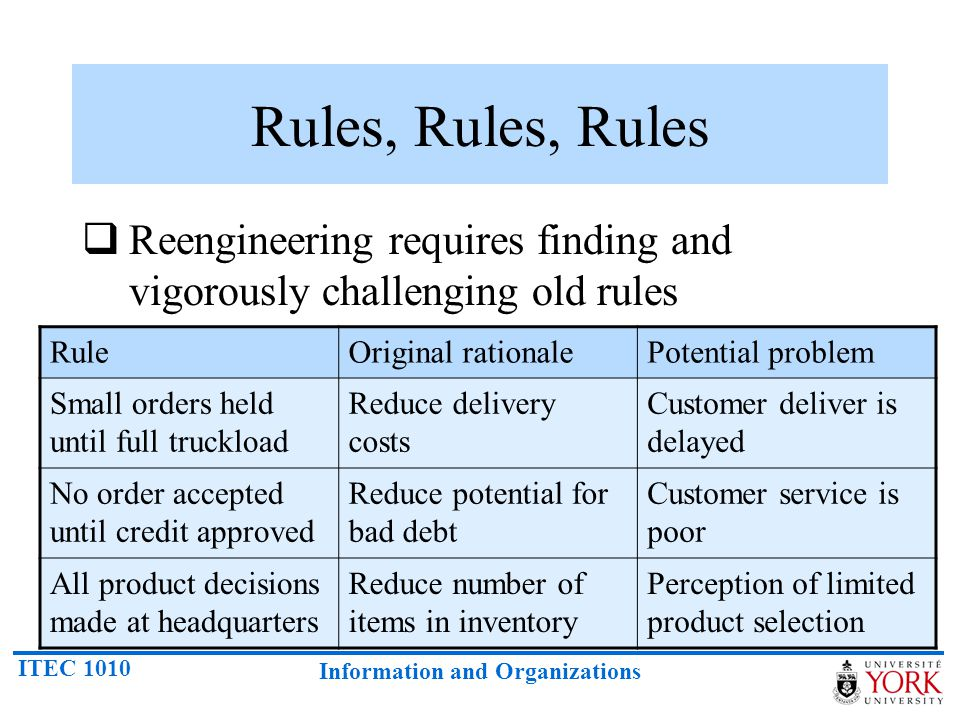 Rules, Rules, Rules Reengineering requires finding and vigorously challenging old rules. Rule. Original rationale.
