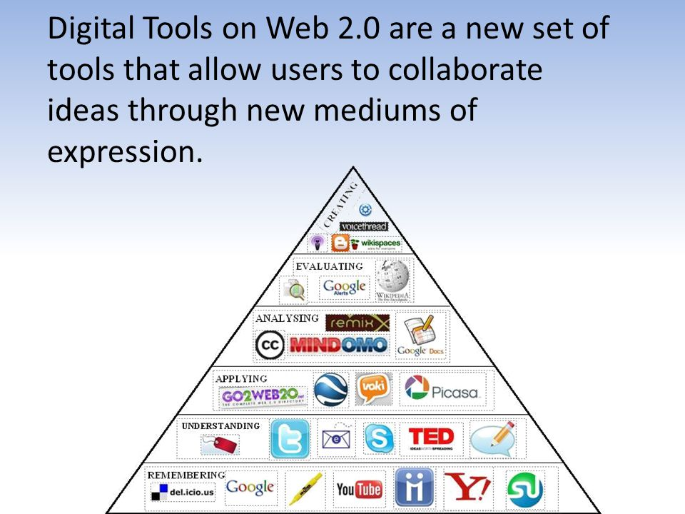 Digital Tools on Web 2.0 are a new set of tools that allow users to collaborate ideas through new mediums of expression.