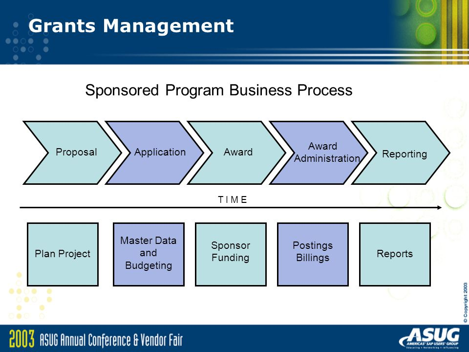 Public sector development update ppt video online download for Master project management online