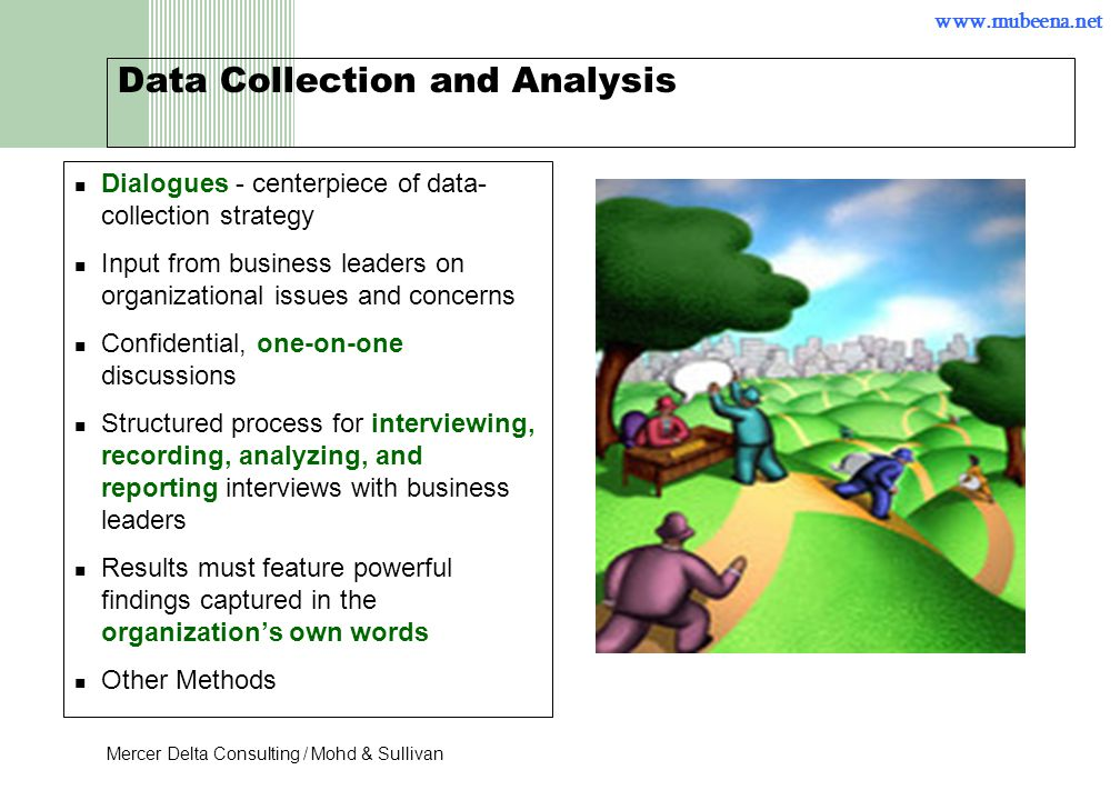 recording analysing and using hr data Data analysis no matter what your career field, being good at analysis means being able to examine a large volume of data and find trends in that data you have to go beyond just reading and understanding information, to making sense of it, and seeing patterns.