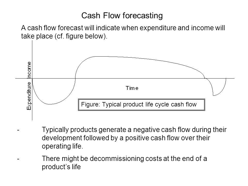 cash flow of products Cashflowproducts.