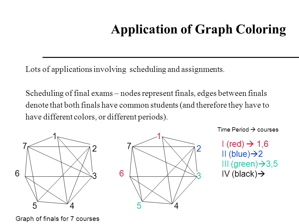 constraint programming graph coloring pages - photo#2
