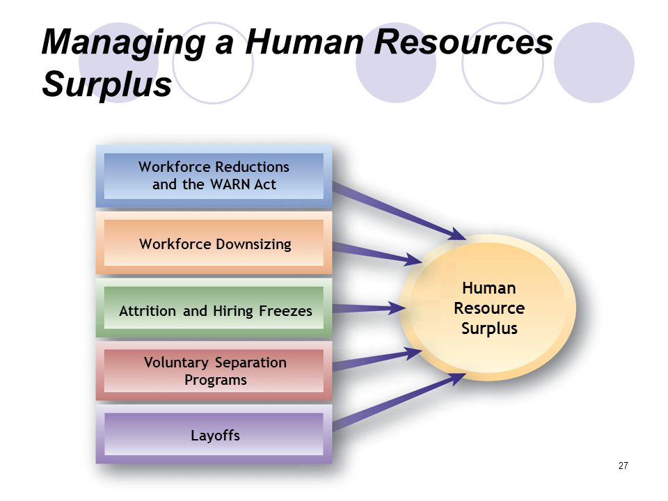 transfer and separation in human resource management It is important that your organisation has a good policy in regard to transfers and   for articles, tips and tools members can view hr guides, human resources.