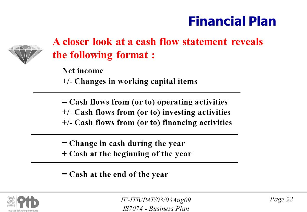 Financial Plan A Closer Look At A Cash Flow Statement Reveals The Following  Format : Net  Format Of Working Capital