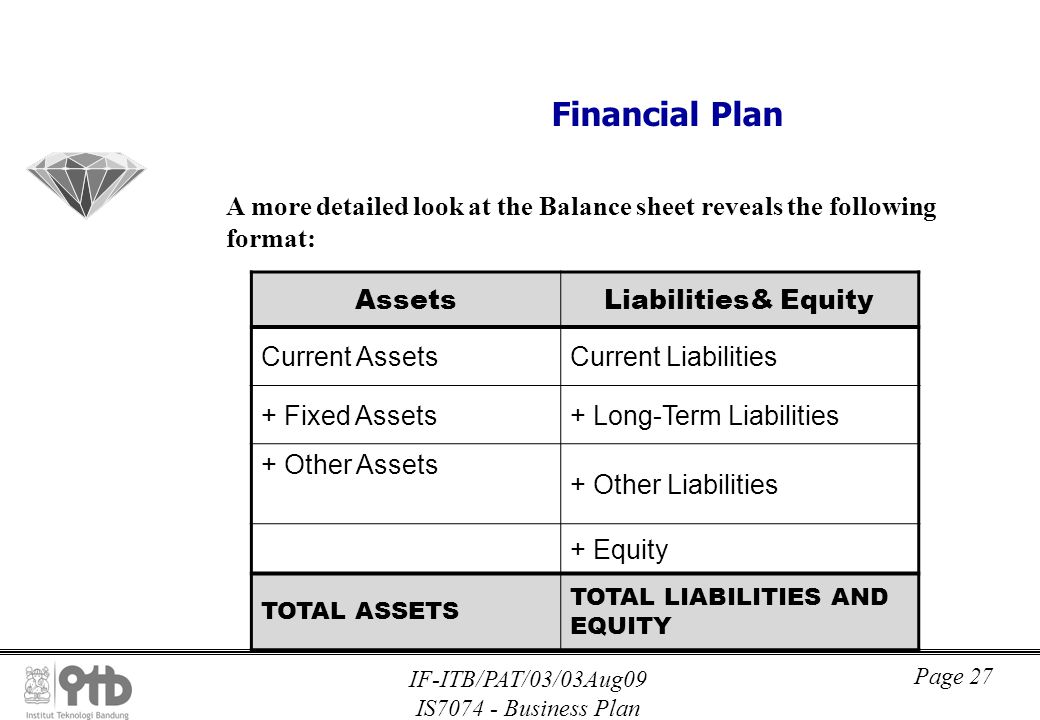 Fixed assets business plan