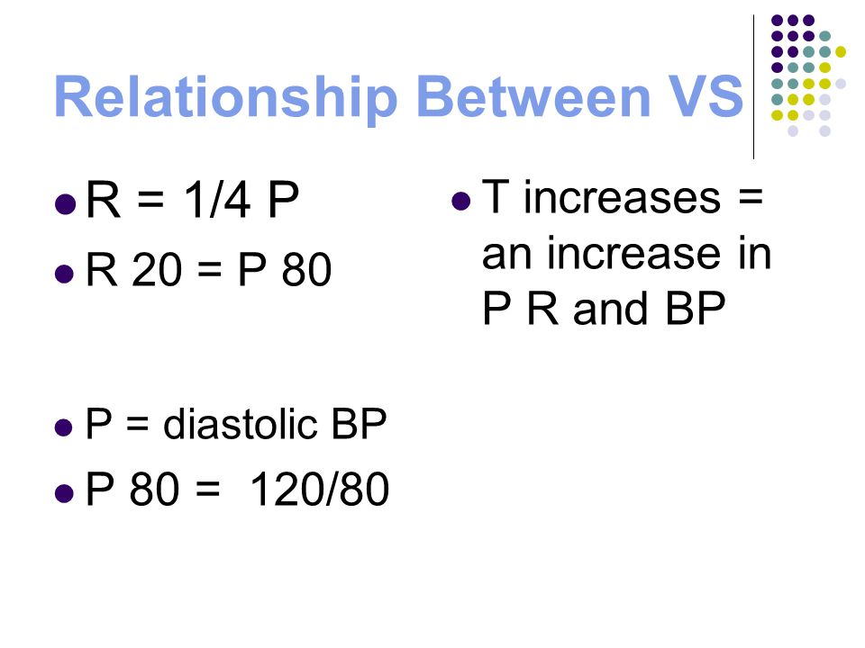 relationship between pulse and temperature