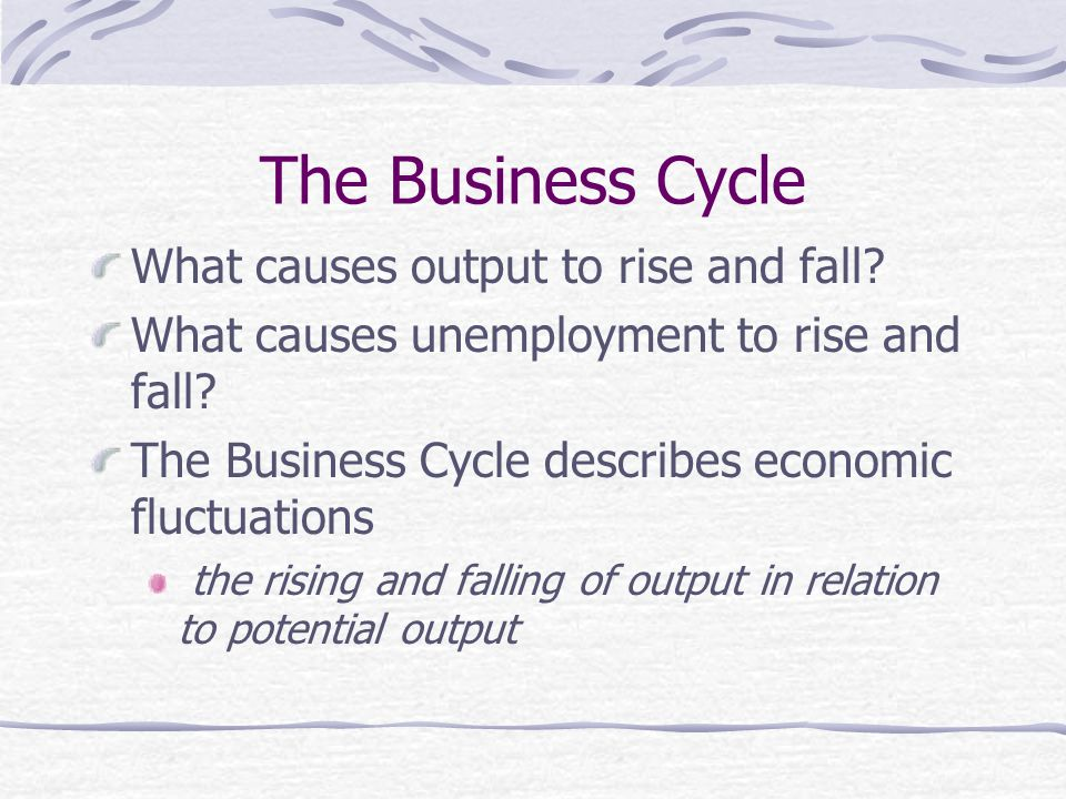 macroeconomics potential output business cycle and Estimating potential output we estimate the potential level of output in postwar us data using a modern business cycle model department of economics.