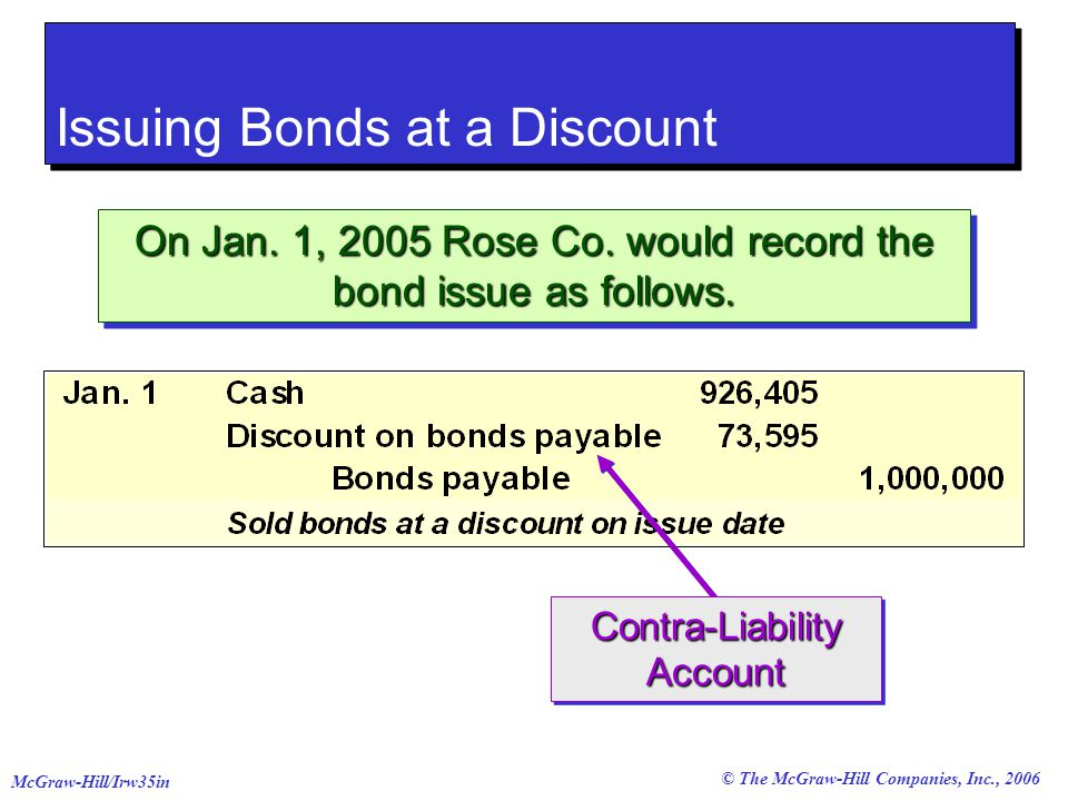 how to buy bonds at a discount
