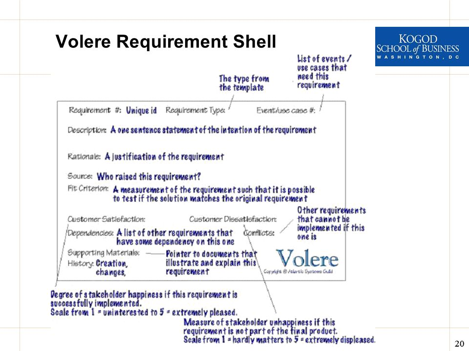 volere template free download - business analysis data design itec 630 fall ppt video
