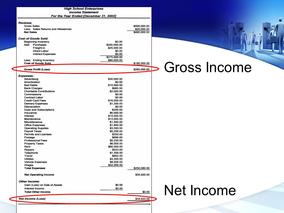 Gross Income Net Income