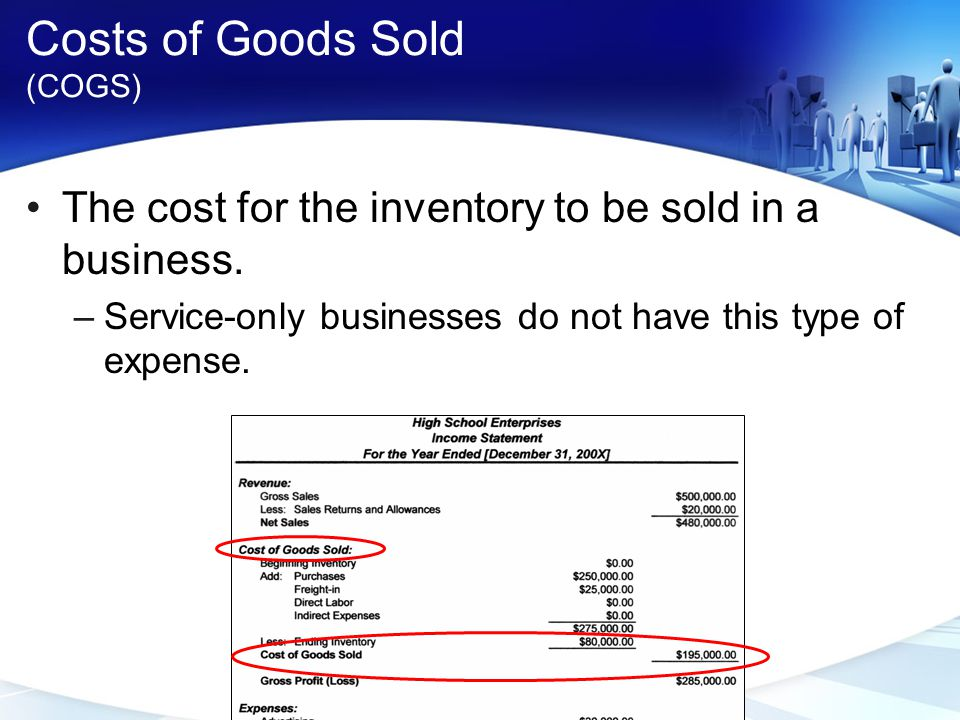 Costs of Goods Sold (COGS)