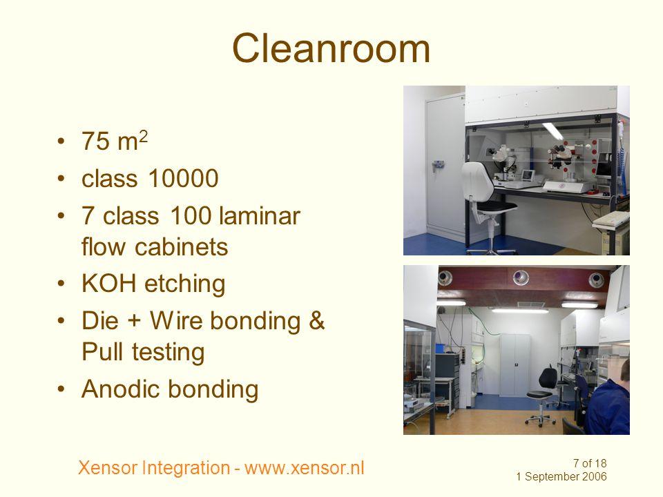 Xensor Integration - www.xensor.nl