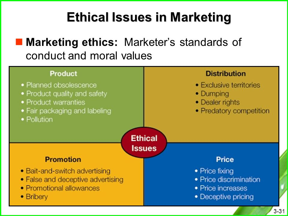 essay on ethics in advertising