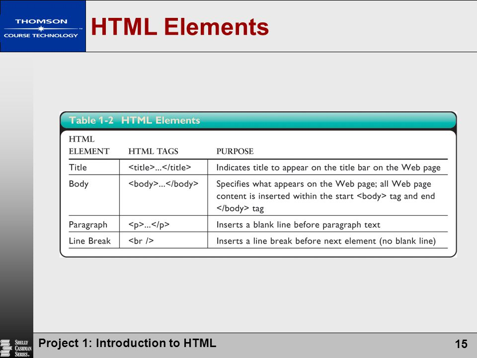 HTML Elements Project 1: Introduction to HTML