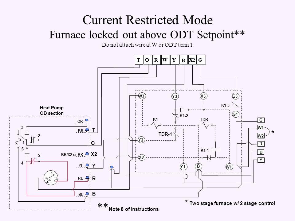 heat pump heating with fossil fuel supplemental heat